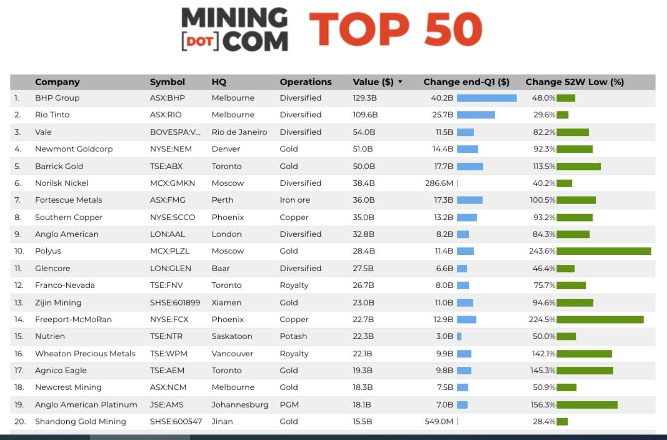 Пазарите обичат мини