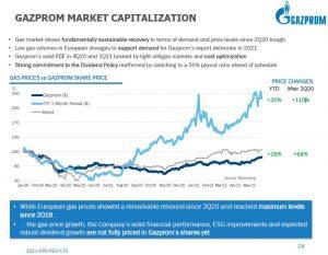Засега Зелената сделка захранва основно Газпром