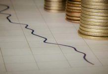 Нетният поток на преките инвестиции се е сринал от €510,3 милиона на €187,9 милиона